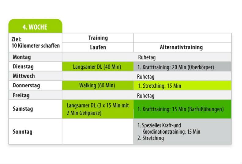 Krafttraining Ohne GeräTe Trainingsplan MX27