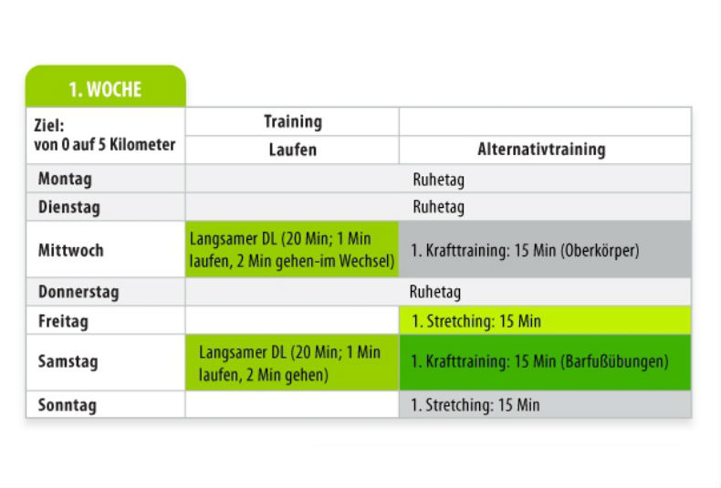 Trainingsplan 10 km lauf